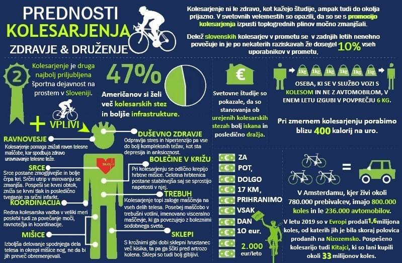 Prednosti kolesarjenja