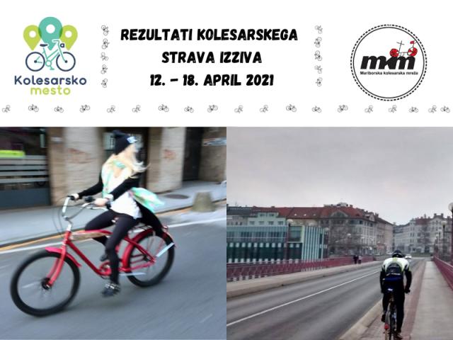 Rezultati kolesarskega izziva na Stravi Festival Kolesarsko mesto